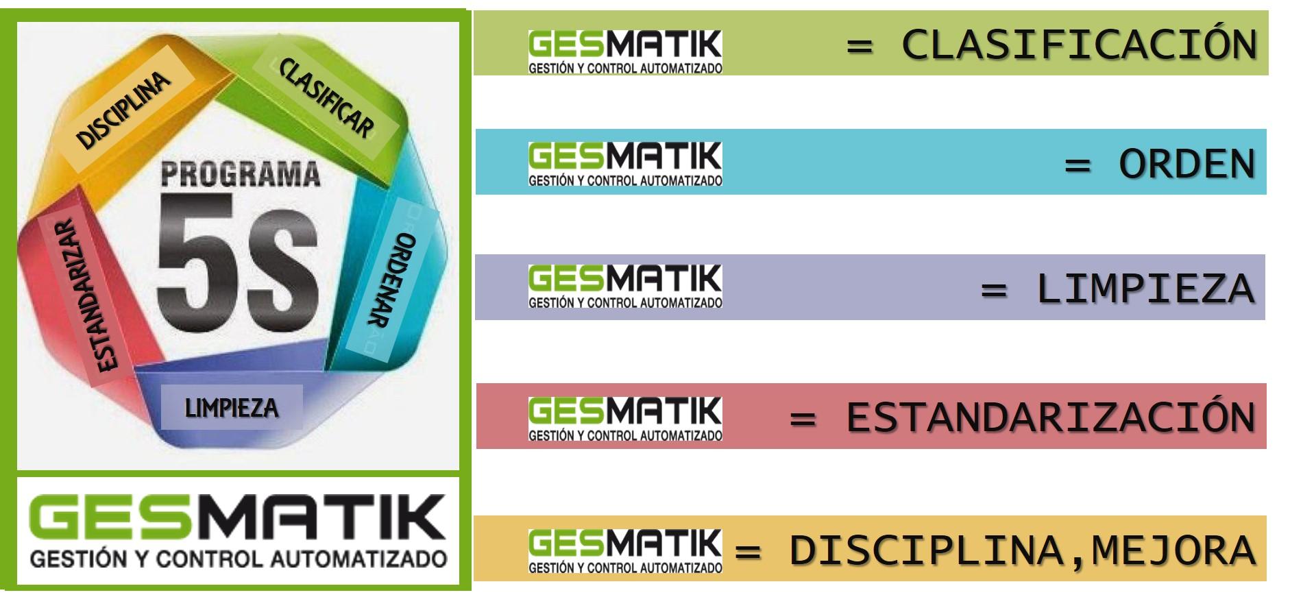 Gesmatik Un Proyecto 5s Organizacion Y Orden En Su Empresa