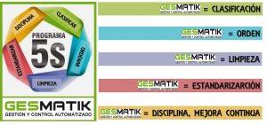 5s-gesmatik-gesmatik